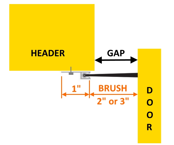 Top Brush Seal, Roll-up Door