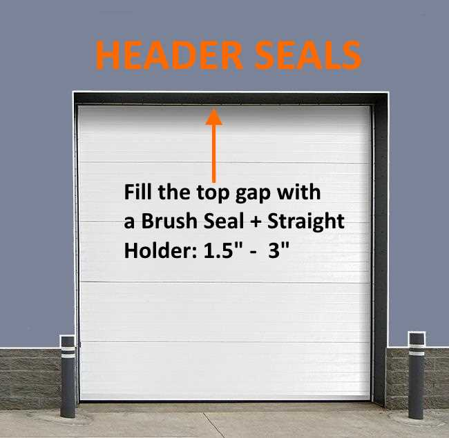 Header Brush Seals